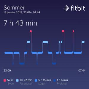Tracé sommeil Fitbit